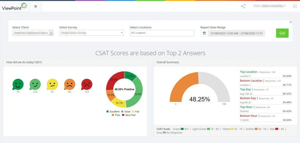 quickview analytics dashboard viewpoint
